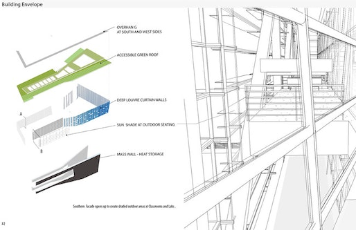 Boston Architectural College Provides An Accelerated Path To Become