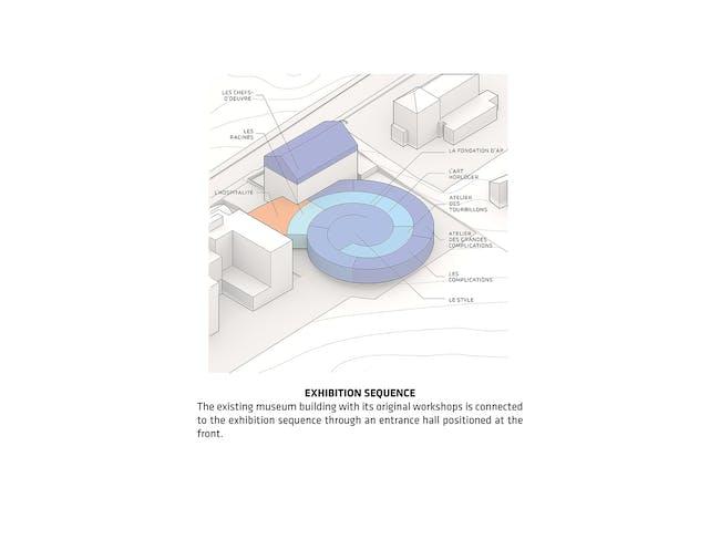 Musée Atelier Audemars Piguet, Diagram. Image courtesy of BIG.