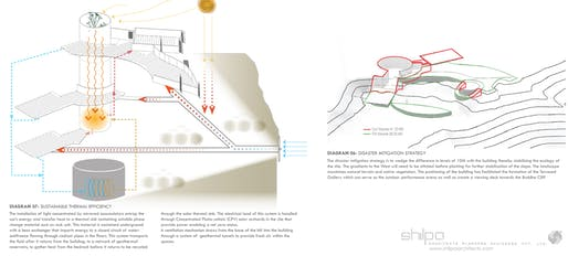 Design Detail 6 & 7