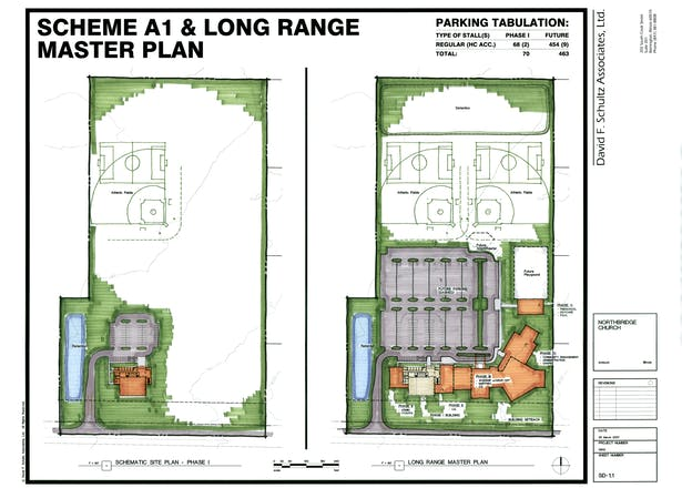 Phase 1 and Long Range Site Plans