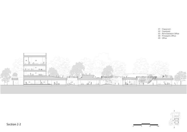 Section. Image courtesy of MAD Architects.