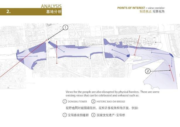 View Corridor Diagram