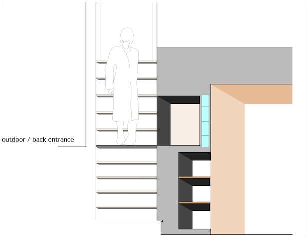 staircase / 'light box' conceptual study