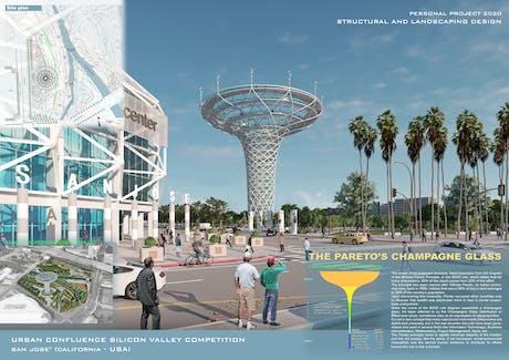 Urban Landmark for San José (CA)