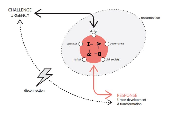 (DIS)CONNECT, image courtesy of George Brugmans.