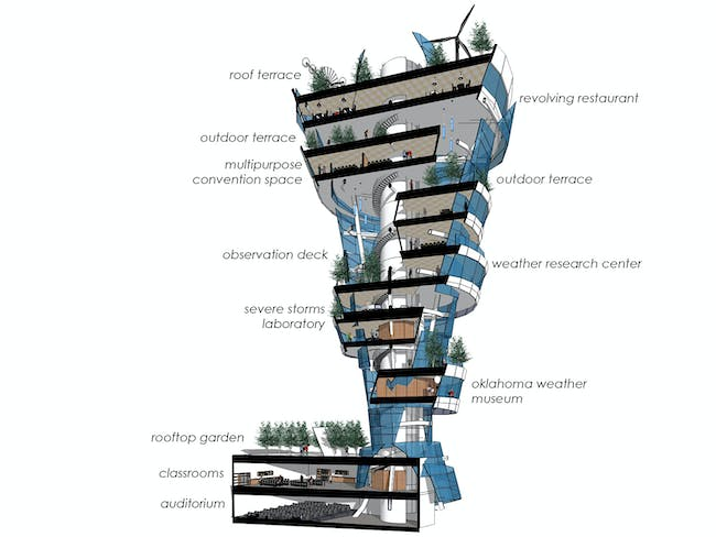 Section - The Tulsa Tornado Tower by KKT architects. Image courtesy of Kinslow, Keith & Todd Architects Inc.