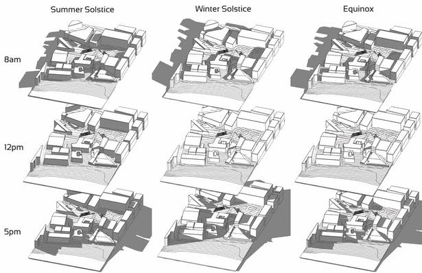 Series of shadow diagrams, showing site is shaded for most of the year.