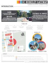 UC Berkeley Gateway Redesign