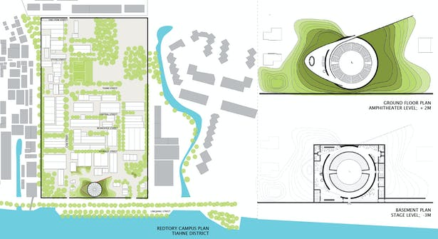 Site Plan; Plans at 1 m and -3 m