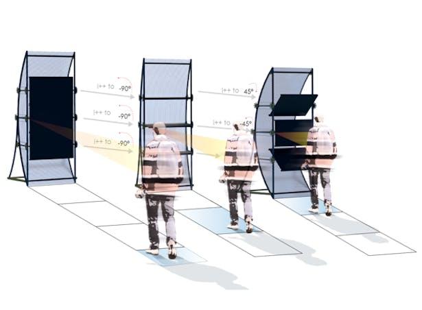 B-A-D Configuration