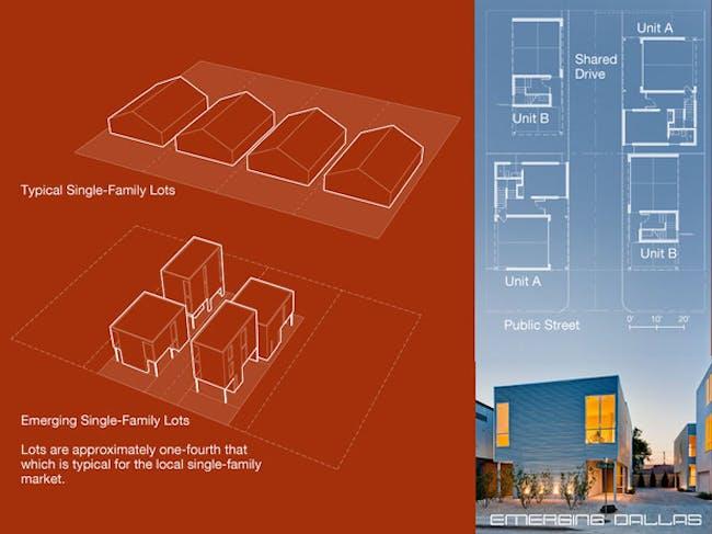Emerging Dallas - NIMMO American Studio For Progressive Architecture