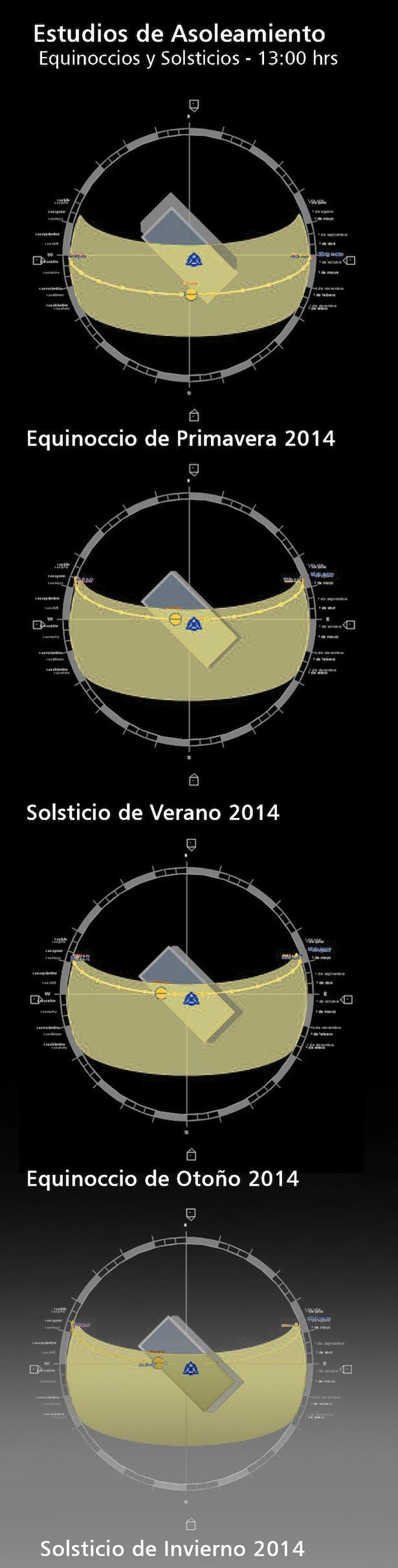 3D Solar Analysis