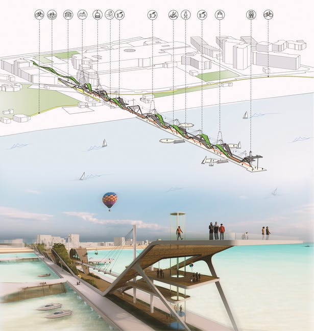 Despite its considerable length, the variety of pedestrian, driving, bicycle, chairlift, elevator, and In-flight passenger sight views, remain coherent. The new complex is meant to be a landmark, while the structure provides opportunities for discovering the extraordinary landscape of the island and the sea.