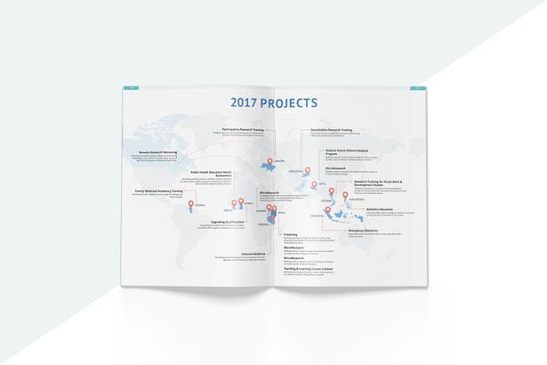 Annual Report - Projects Map