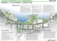 Boyne City Waterfront Development