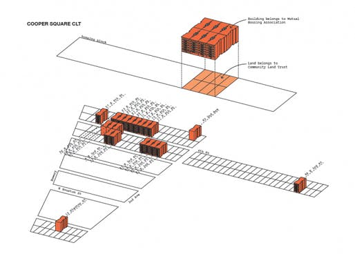 Diagram of the Cooper Square CLT | credit: Anze Zadel; via Urban Omnibus
