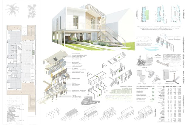 SSPLIT House USGBC Competition Board 2