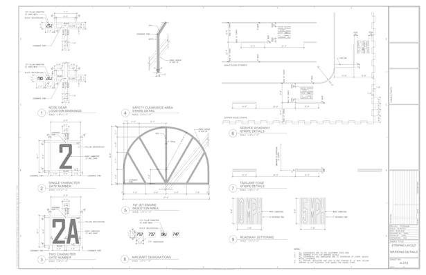 SBD - Details