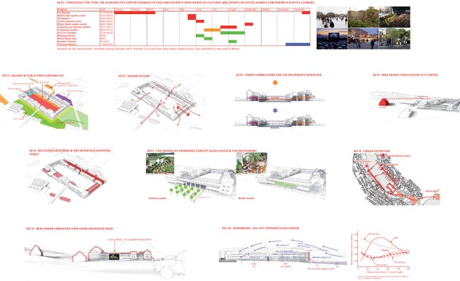 Key diagrams (Image: Kubota & Bachmann Architects)
