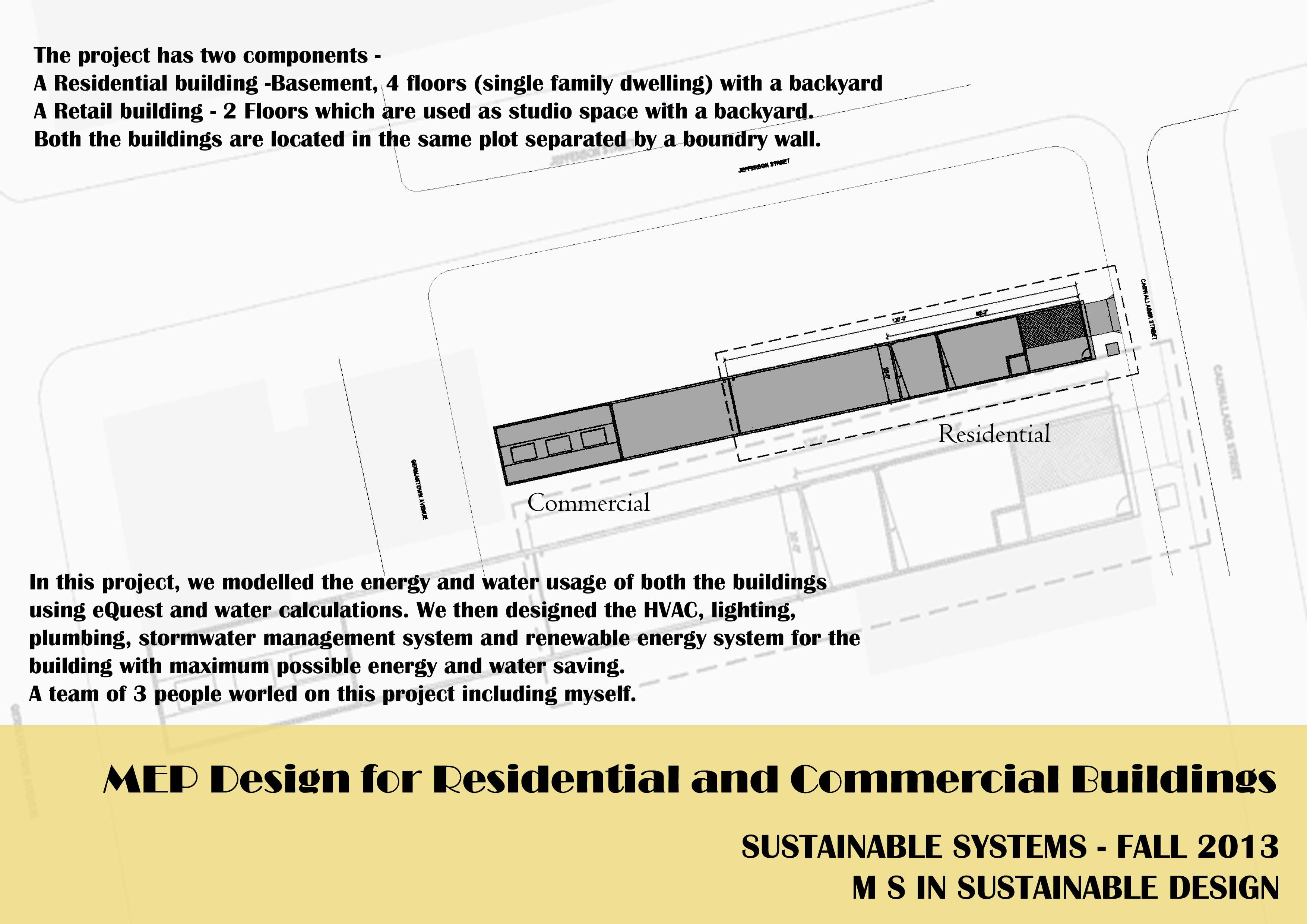 Retail Single Line Diagram - Electrical Work Wiring Diagram •