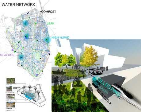 Water network