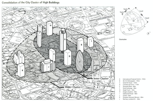 """Drawings like this one from an intermediate planning and design report suggested that the tower would enhance the skyline by completing the """"cluster"""" of towers in the City's northeastern quadrant. Foster + Partners, Swiss Re House, Record Set of Presentation, 19th and 21st October 1998, 1998: """"Consolidation of the City Cluster of High Buildings."""" Courtesy of Foster + Partners."""