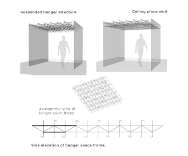 Hanger composition