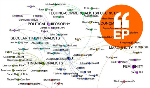 'An elaborate April 2013 map of the wider Dark Enlightenment categorized by theme, made by Scharlach of Habitable Worlds.'