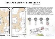 ECO-LAB Retail Design