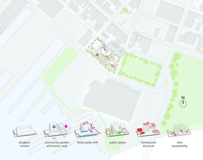 Roof plan. Image courtesy of Workshop XZ.