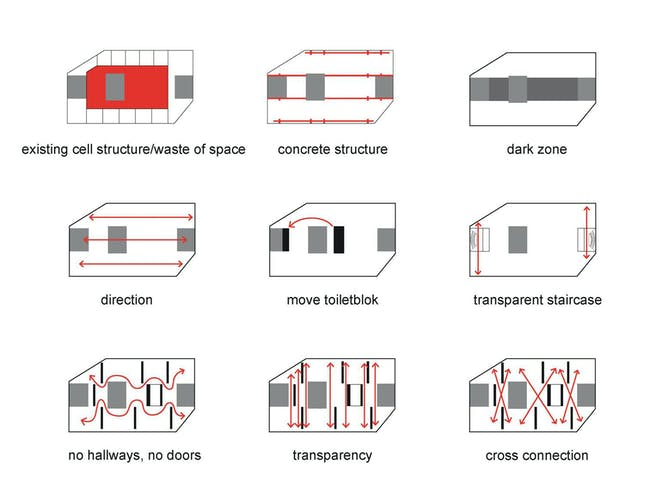 Image courtesy of NL Architects