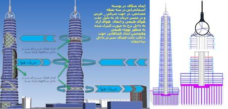 Designing of Ecological Multifunctional Skyscraper in Tabriz
