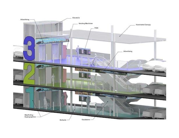 San Diego International Airport Terminal 2 Parking Plaza Jake