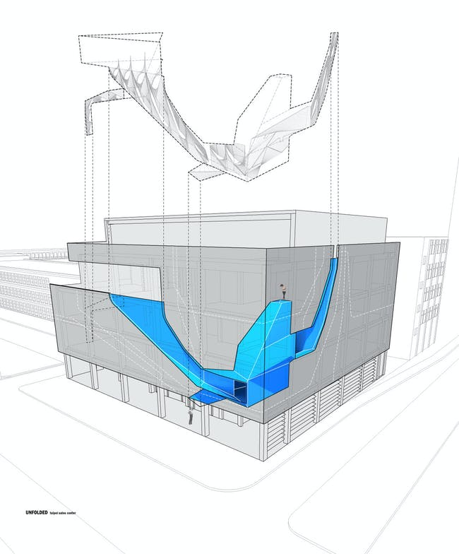 Taipei Sales Center (interior oculus) courtesy of Oyler Wu Collaborative