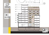 Multifamily Housing-Washington DC