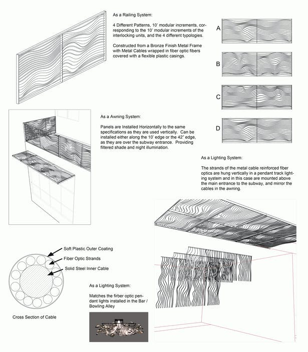 Railing Detail and Uses Diagram
