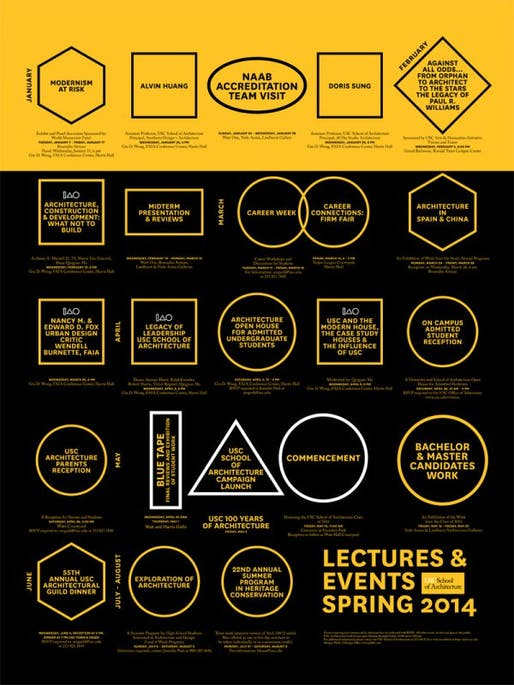 USC School of Architecture, Spring '14 Lectures and Events. Poster via arch.usc.edu