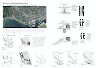 Resurface-Restore_Reconnect: Parkdale Revitalization Masterplan