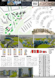 Masterplan and residential buildings