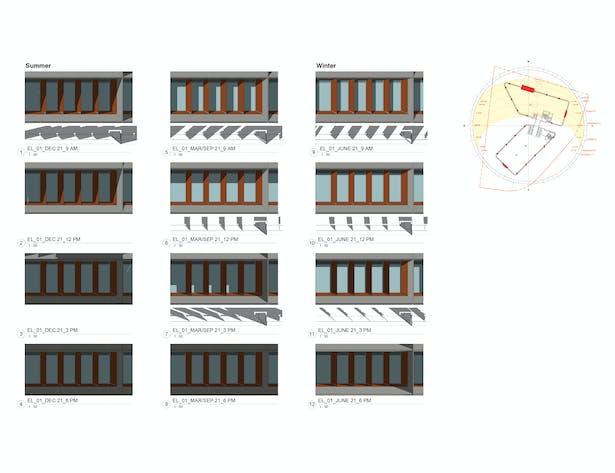 Example Facade Solar Exposure Studies
