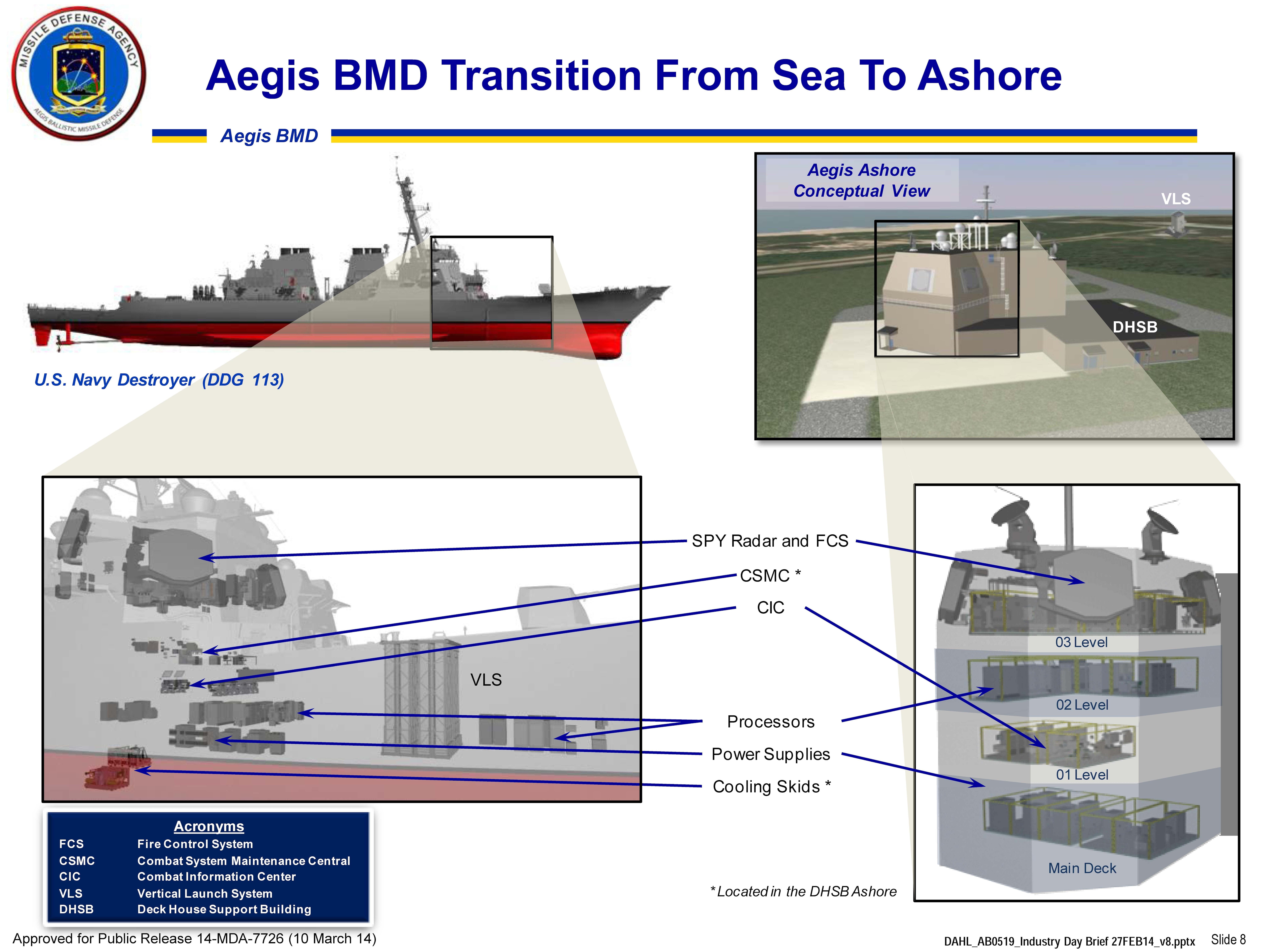 Resultado de imagen para Aegis Ashore