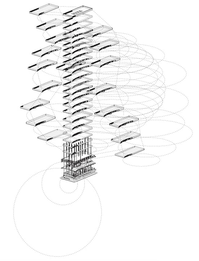 Exploded axonometric that illustrates how the parabolic indentation creates a secondary network of public terraces on the extension of the tower. Courtesy of CAZA Architects.
