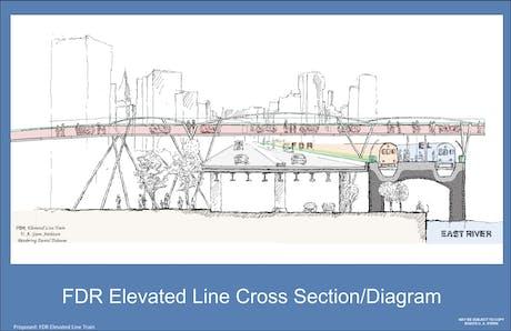 FDR Eleveted Line Train Manhattan 3