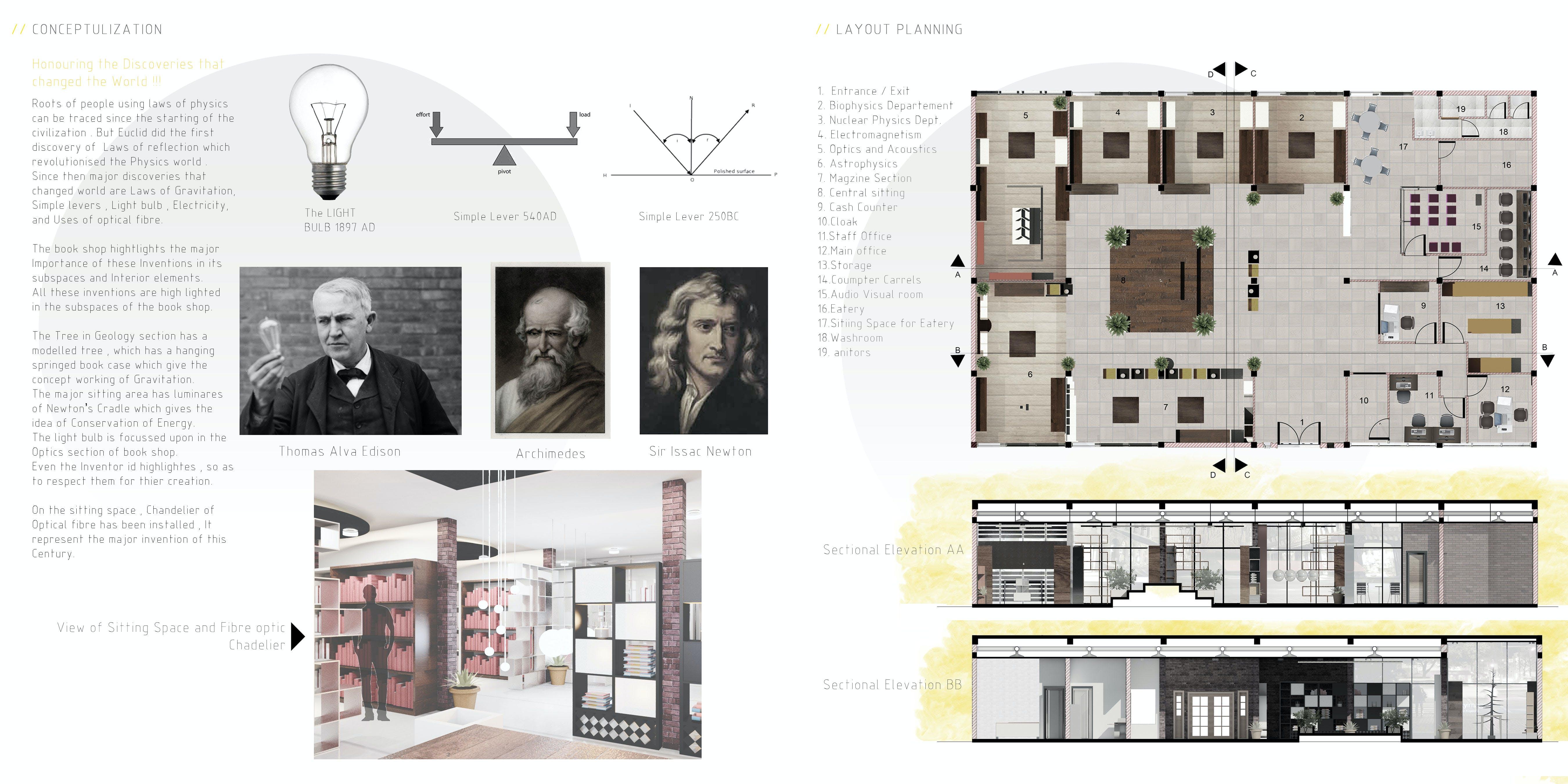 Interior Design Physics Book Shop Deepansh Singh Archinect