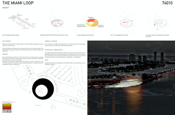 3rd Place: THE MIAMI LOOP Team: Gerd Wetzel + Martin Plock Location: Basel, Switzerland