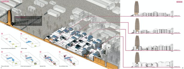 section & entry design