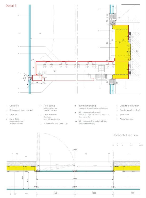 Horizontal section + Detail 1