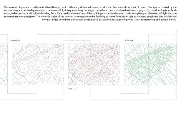 Diagram on Scalar Implementation of Voronoi_part2