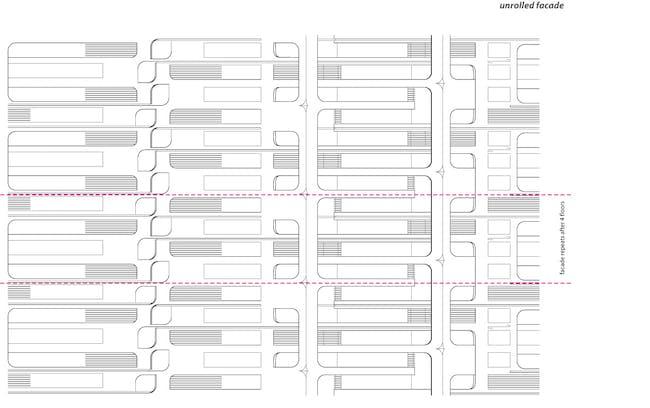 Unrolled facades. Image: UNStudio