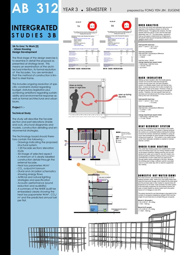 Residential design - environental studies